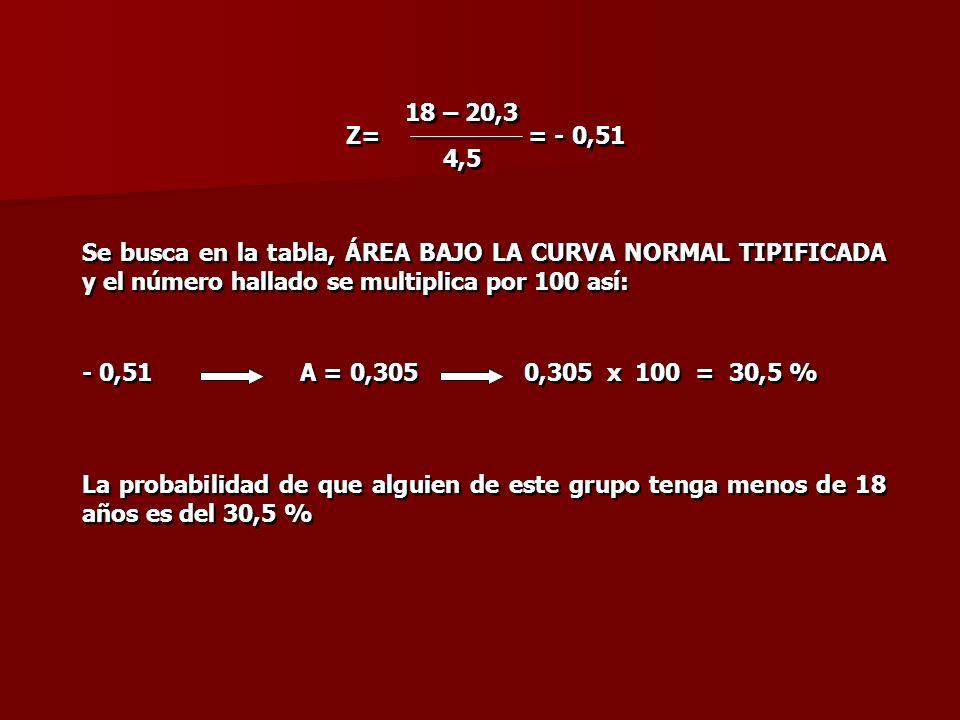Z= = - 0,51 18 – 20,3. 4,5.