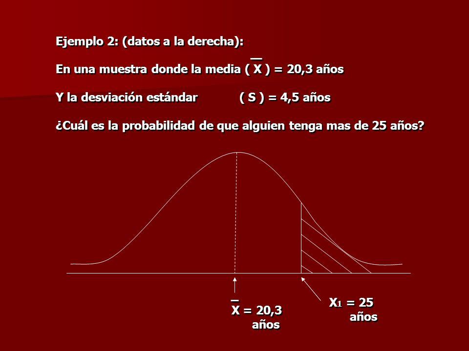 Ejemplo 2: (datos a la derecha):