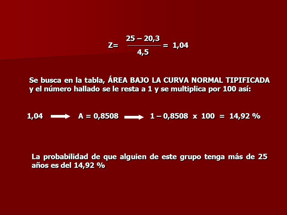 Z= = 1,04 25 – 20,3. 4,5.