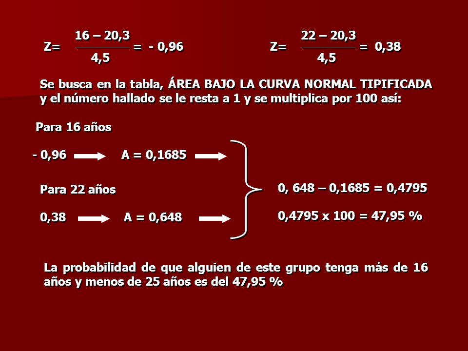 Z= = - 0,96 16 – 20,3. 4,5. Z= = 0,38. 22 – 20,3. 4,5.