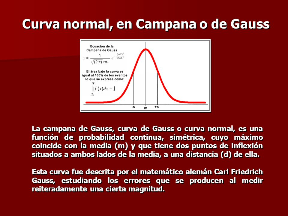 Curva normal, en Campana o de Gauss