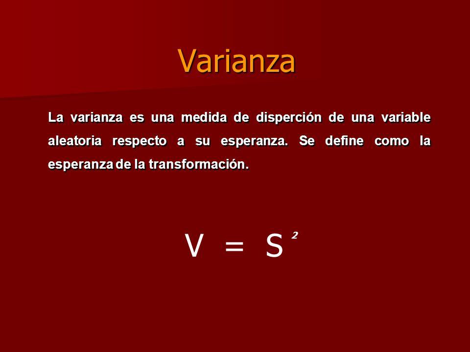 Varianza La varianza es una medida de disperción de una variable aleatoria respecto a su esperanza. Se define como la esperanza de la transformación.