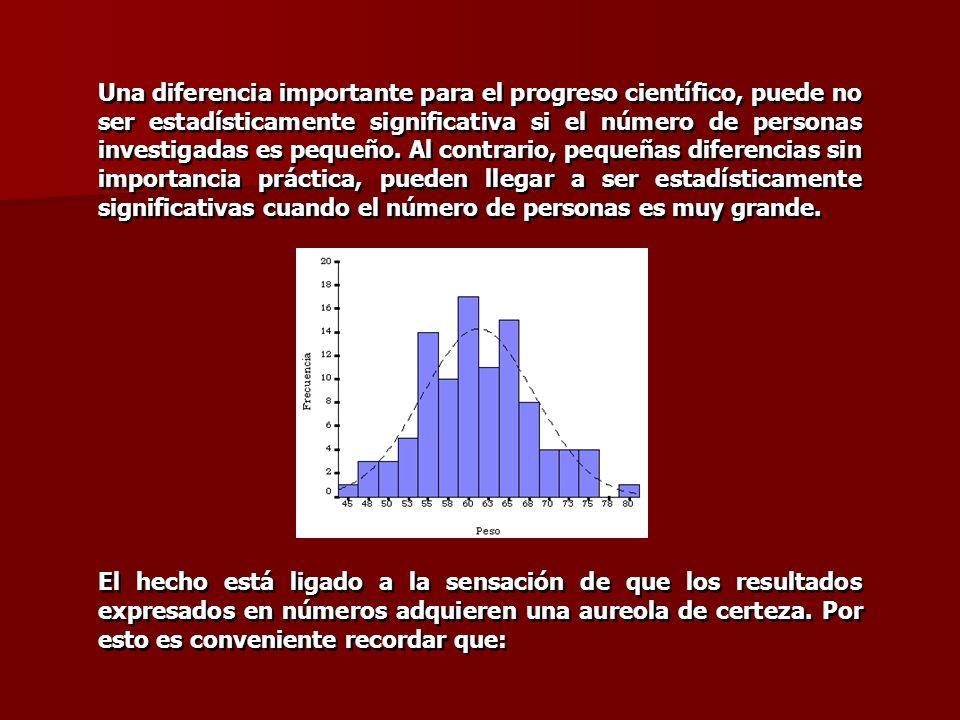 Una diferencia importante para el progreso científico, puede no ser estadísticamente significativa si el número de personas investigadas es pequeño. Al contrario, pequeñas diferencias sin importancia práctica, pueden llegar a ser estadísticamente significativas cuando el número de personas es muy grande.