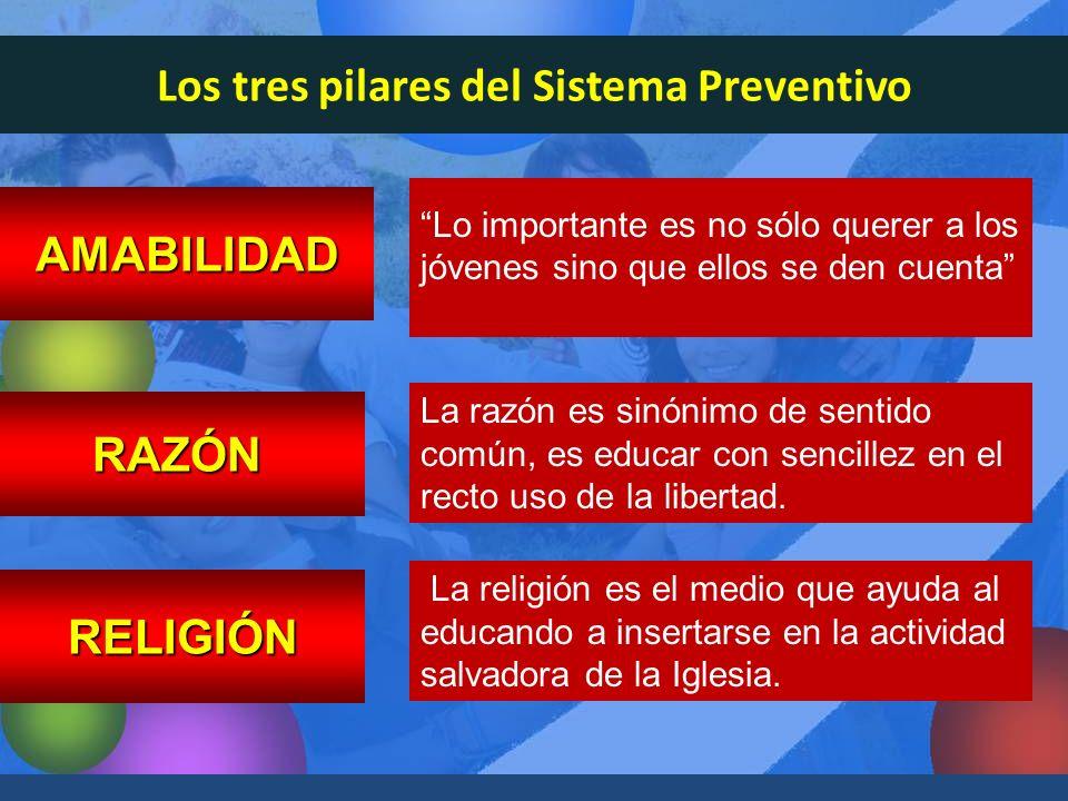 Los tres pilares del Sistema Preventivo