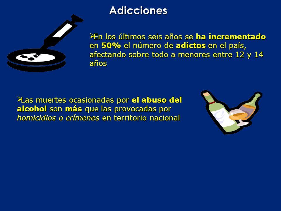AdiccionesEn los últimos seis años se ha incrementado en 50% el número de adictos en el país, afectando sobre todo a menores entre 12 y 14 años.