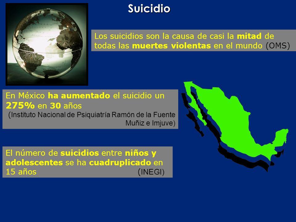Suicidio Los suicidios son la causa de casi la mitad de todas las muertes violentas en el mundo (OMS)