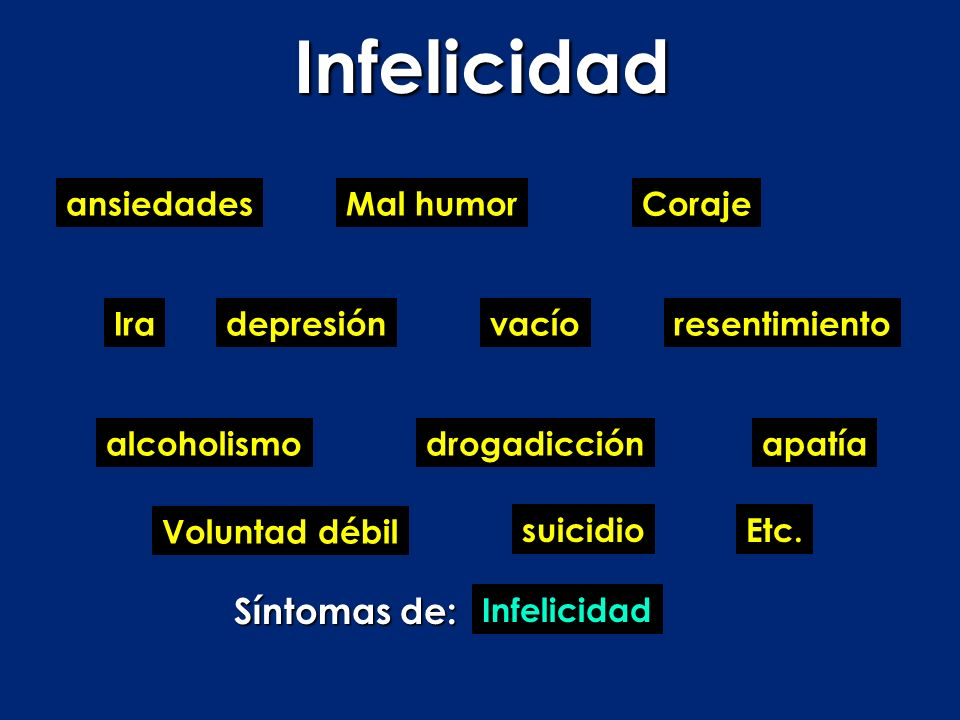 Infelicidad Síntomas de: ansiedades Mal humor Coraje Ira depresión
