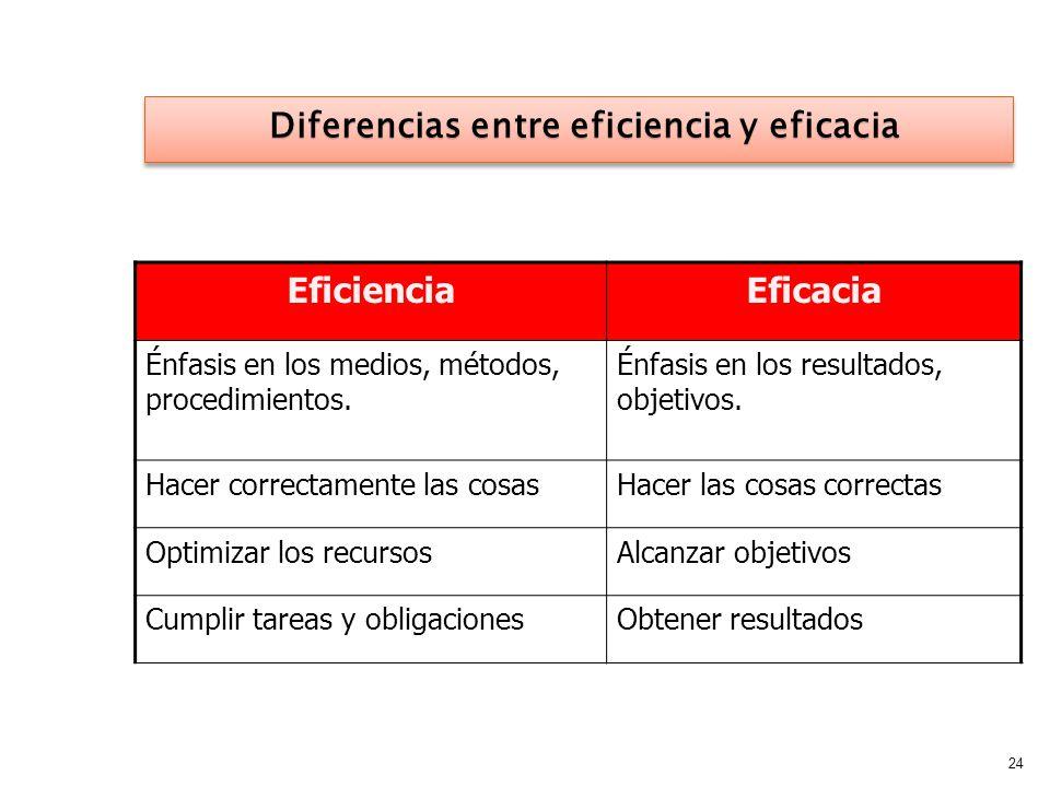 Universidad nacional federico villarreal maestria en for Diferencia entre yeso y escayola