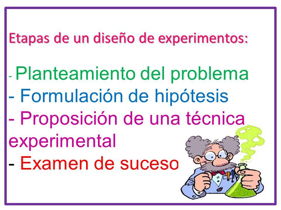 Etapas de un diseño de experimentos: - Planteamiento del problema - Formulación de hipótesis - Proposición de una técnica experimental - Examen de sucesos posibles