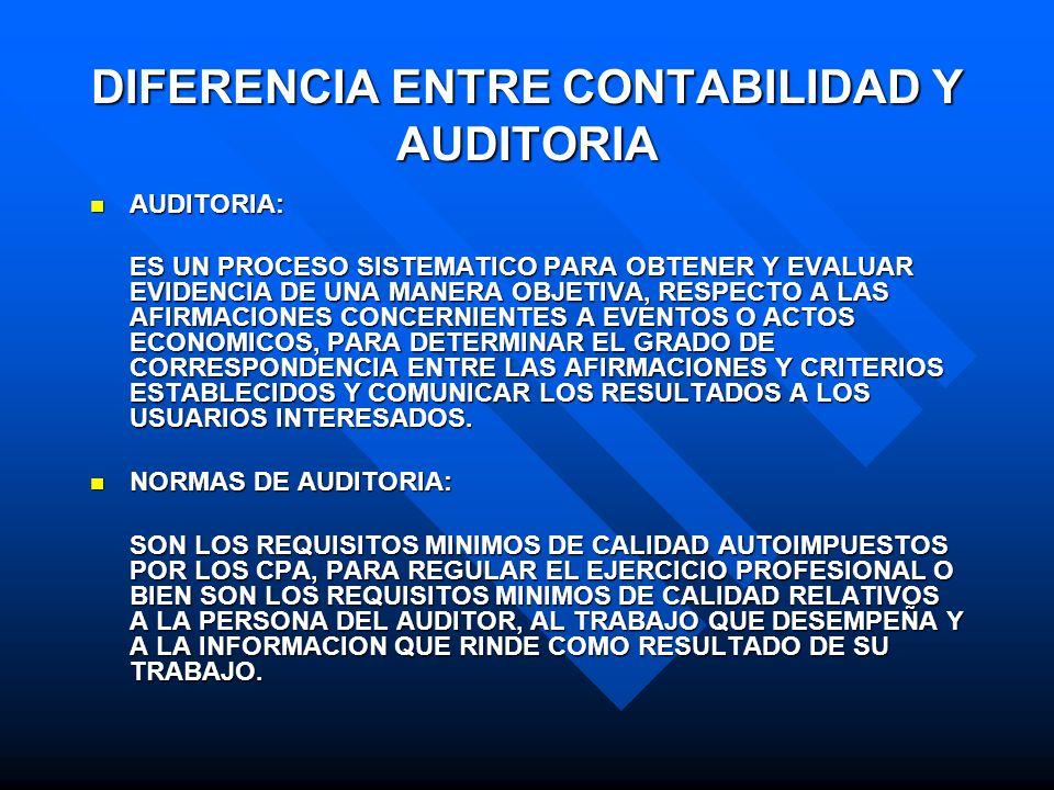 DIFERENCIA ENTRE CONTABILIDAD Y AUDITORIA