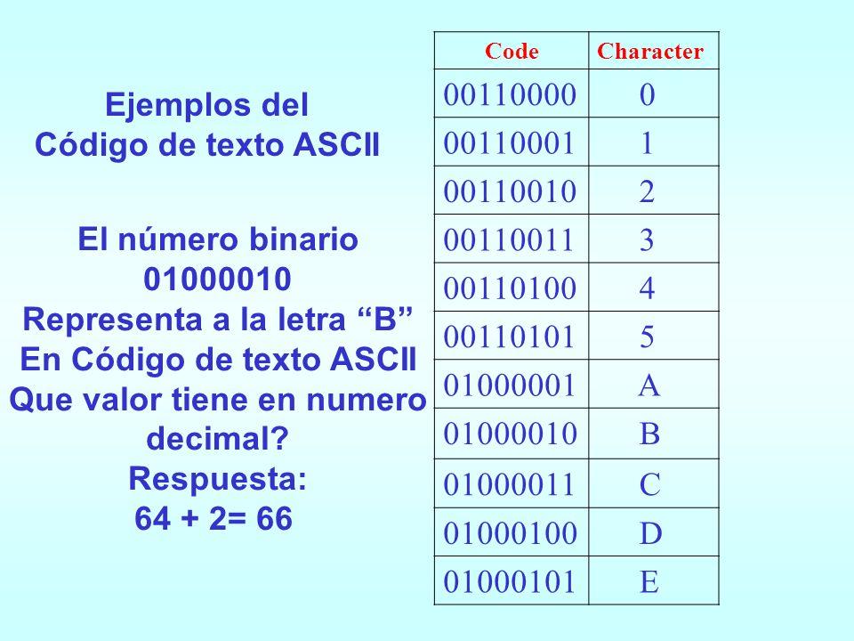 Representa a la letra B En Código de texto ASCII