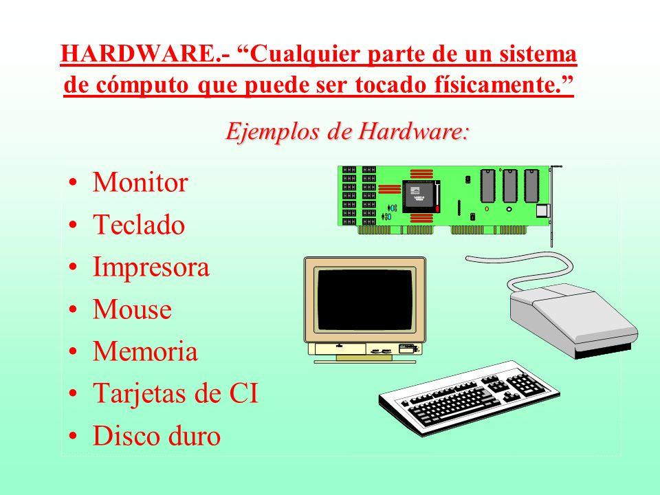 Monitor Teclado Impresora Mouse Memoria Tarjetas de CI Disco duro