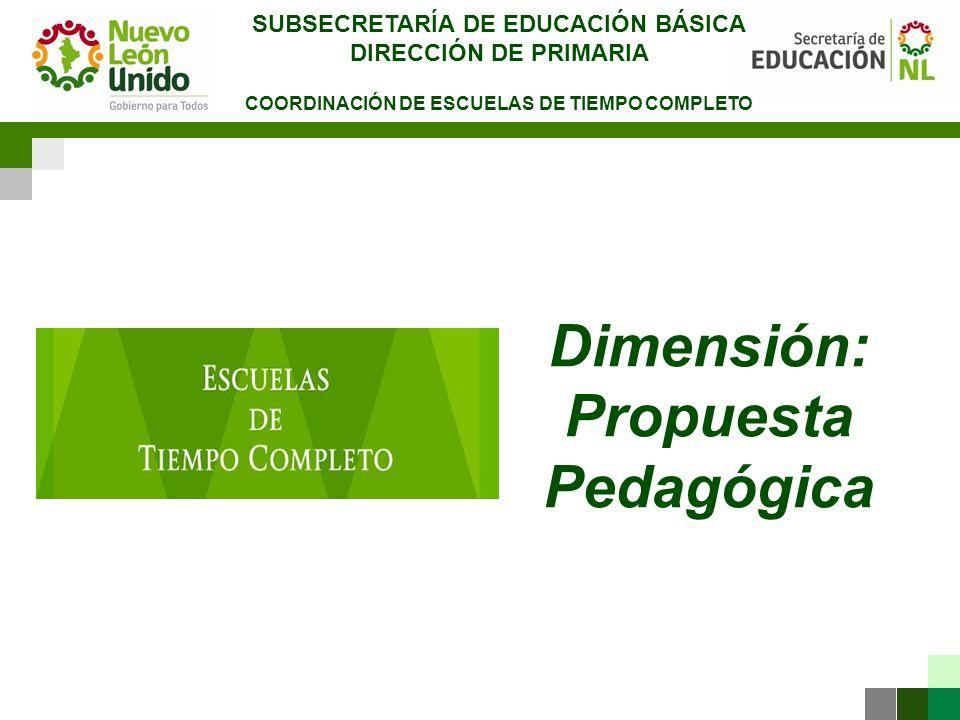 Dimensión: Propuesta Pedagógica