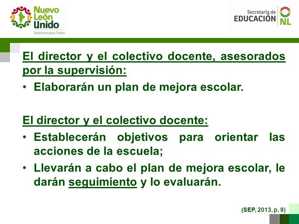 El director y el colectivo docente, asesorados por la supervisión: