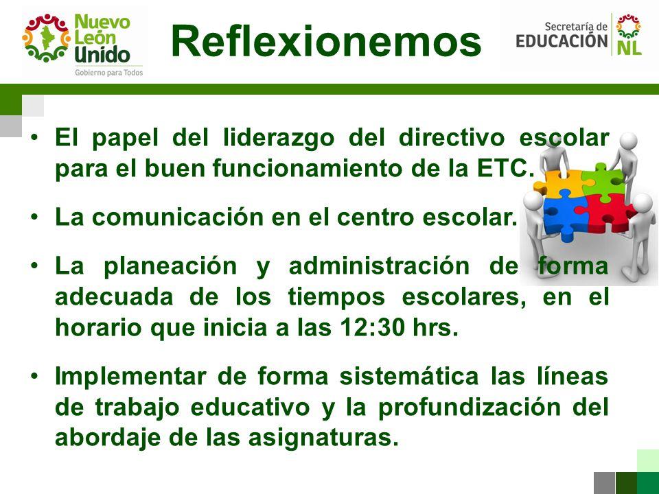 Reflexionemos El papel del liderazgo del directivo escolar para el buen funcionamiento de la ETC. La comunicación en el centro escolar.