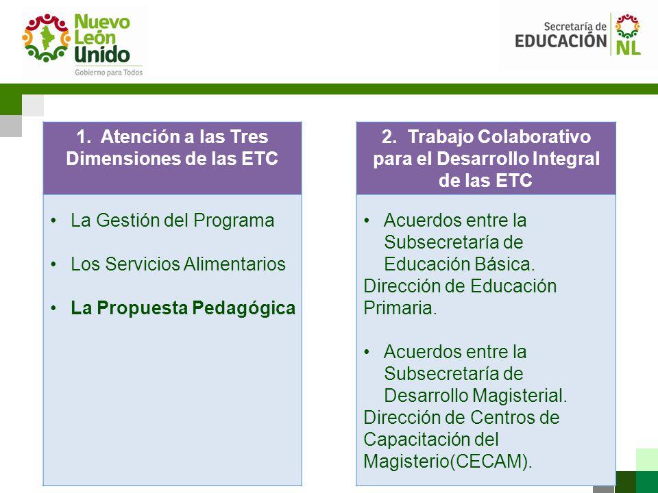 1. Atención a las Tres Dimensiones de las ETC