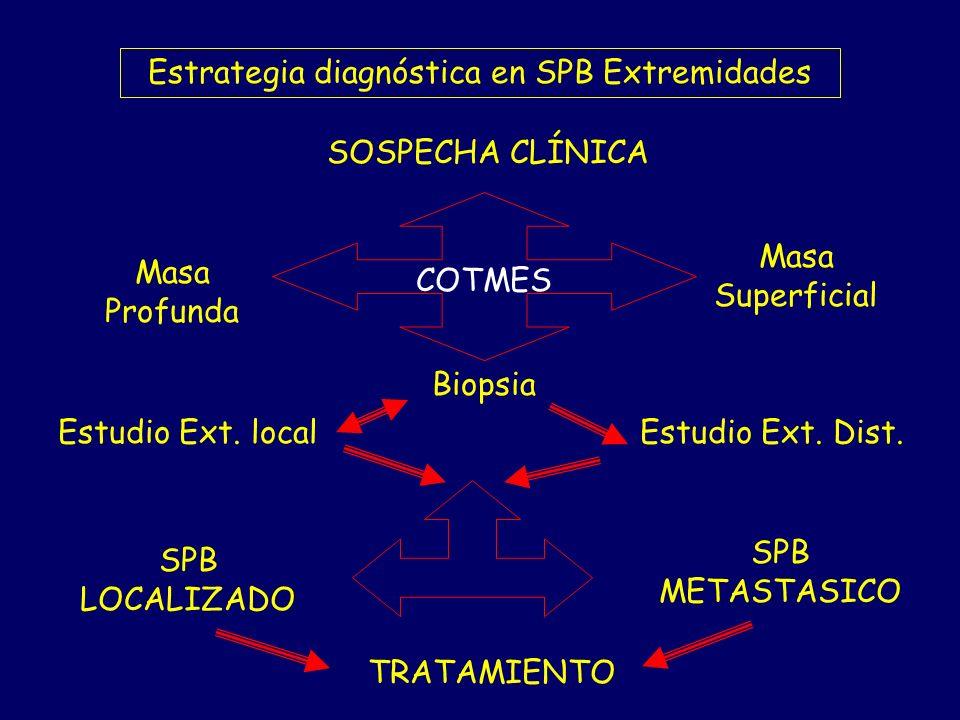 Estrategia diagnóstica en SPB Extremidades
