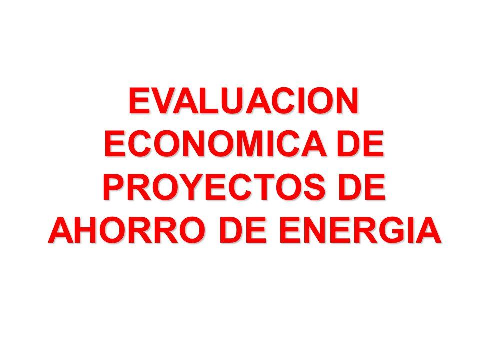 Introducción evaluación de proyectos. Ppt descargar.