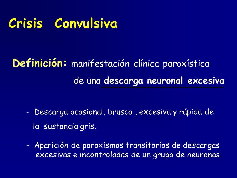 Crisis Convulsiva Definición: manifestación clínica paroxística