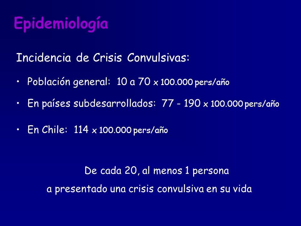 Epidemiología Incidencia de Crisis Convulsivas: