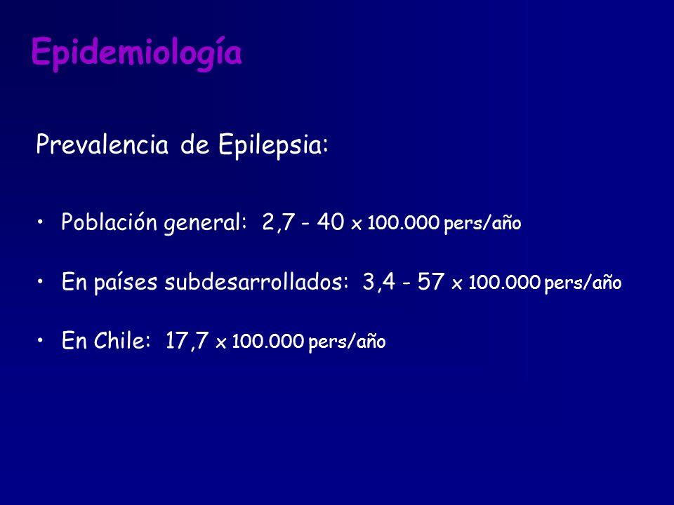 Epidemiología Prevalencia de Epilepsia: