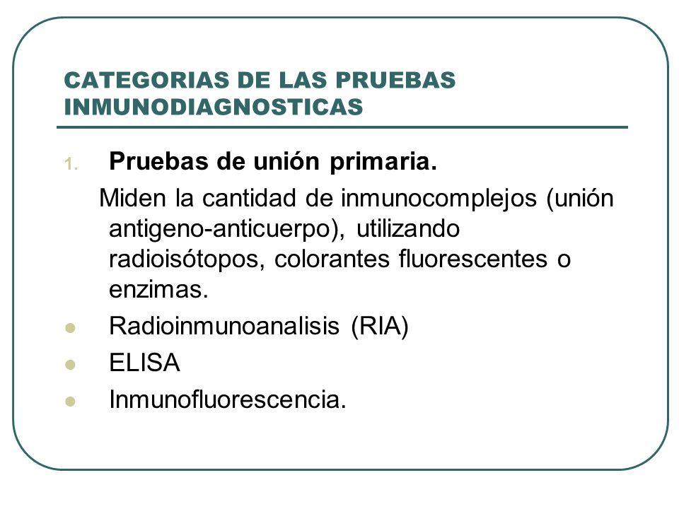 CATEGORIAS DE LAS PRUEBAS INMUNODIAGNOSTICAS
