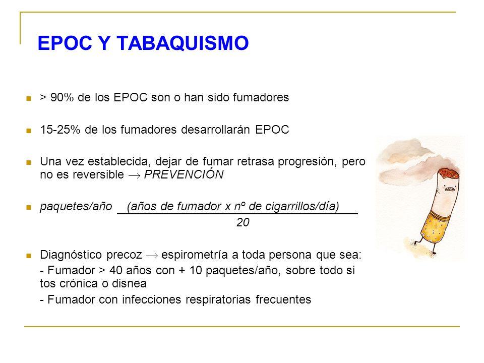 EPOC Y TABAQUISMO > 90% de los EPOC son o han sido fumadores