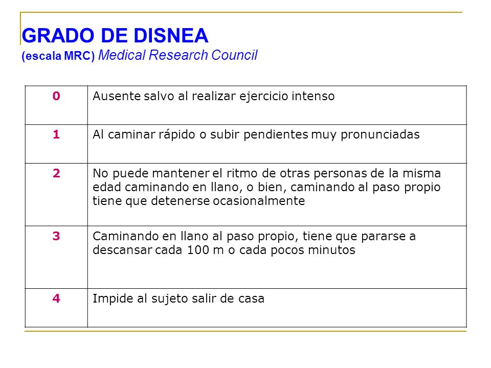 GRADO DE DISNEA (escala MRC) Medical Research Council