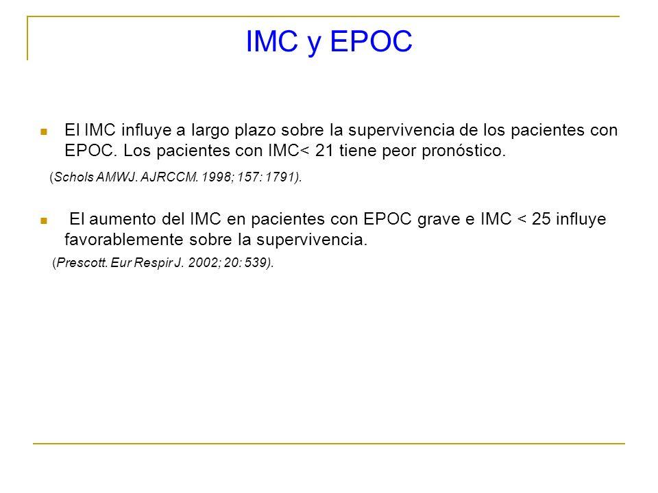 IMC y EPOC El IMC influye a largo plazo sobre la supervivencia de los pacientes con EPOC. Los pacientes con IMC< 21 tiene peor pronóstico.