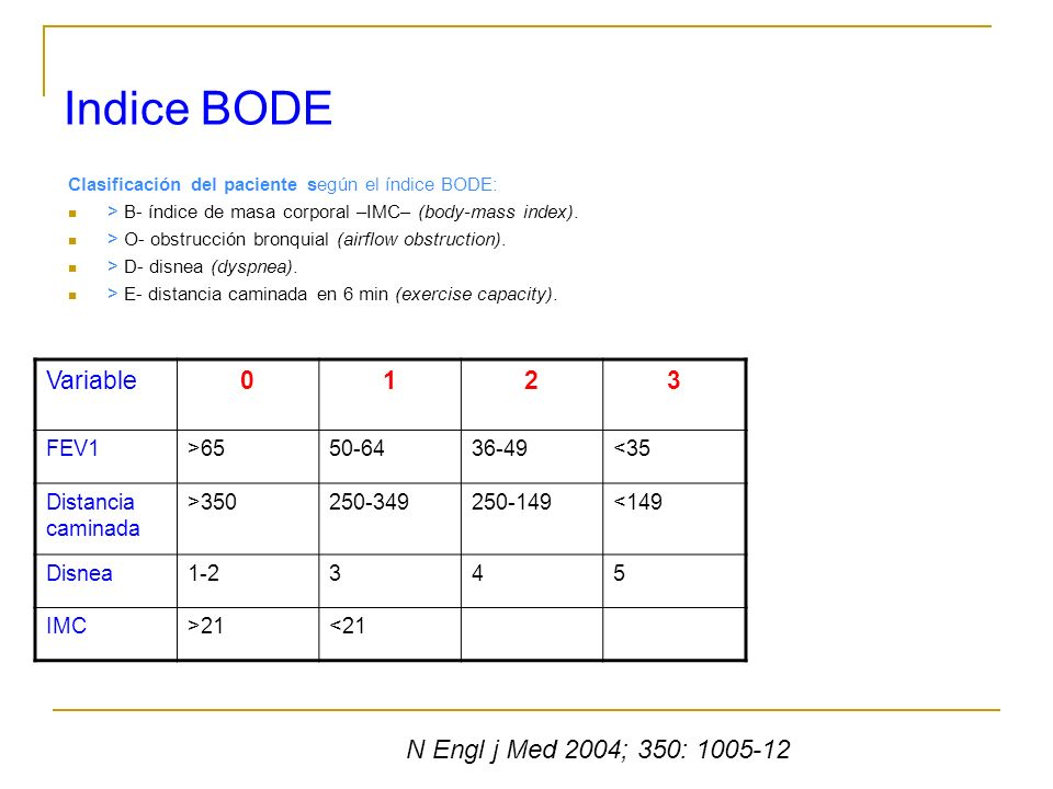 Indice BODE N Engl j Med 2004; 350: 1005-12 Variable 1 2 3 FEV1 >65