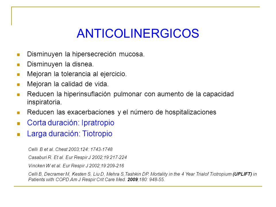 ANTICOLINERGICOS Corta duración: Ipratropio Larga duración: Tiotropio