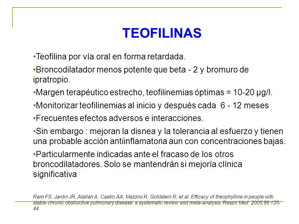 TEOFILINAS Teofilina por vía oral en forma retardada.