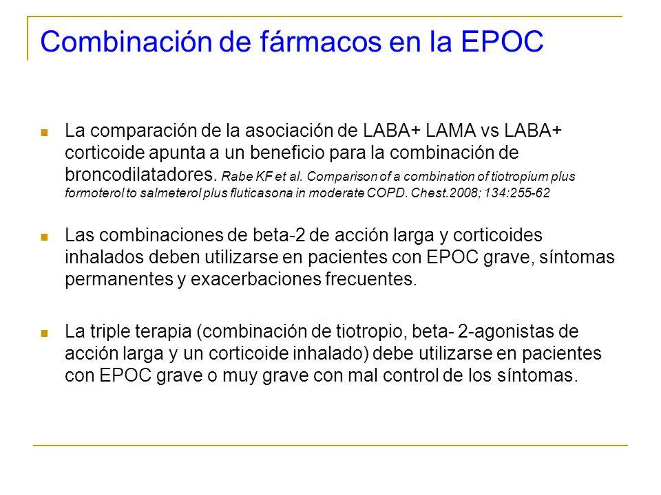 Combinación de fármacos en la EPOC