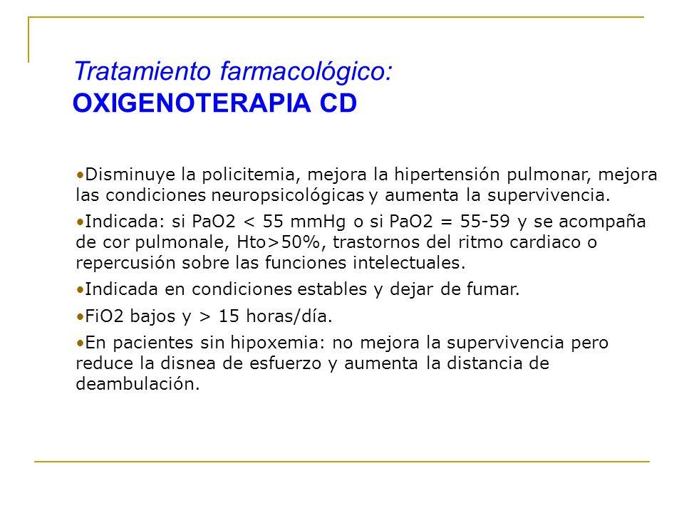 Tratamiento farmacológico: OXIGENOTERAPIA CD