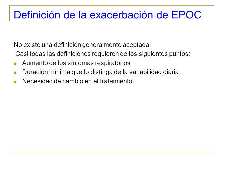 Definición de la exacerbación de EPOC