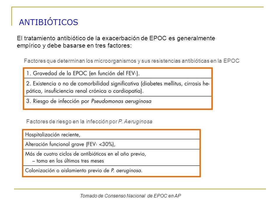 ANTIBIÓTICOS El tratamiento antibiótico de la exacerbación de EPOC es generalmente empírico y debe basarse en tres factores: