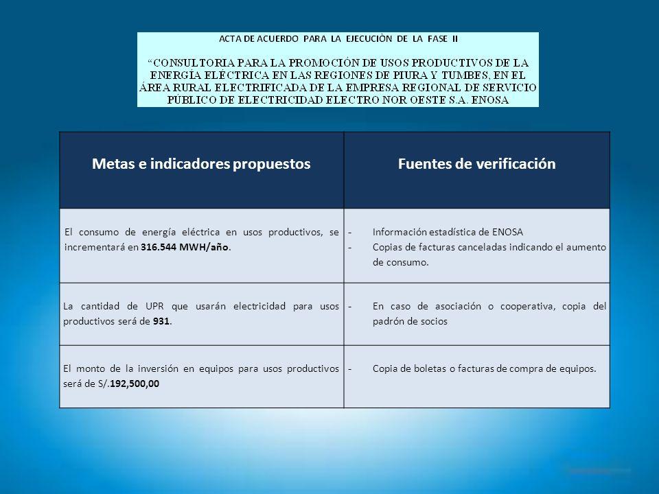 Metas e indicadores propuestos Fuentes de verificación