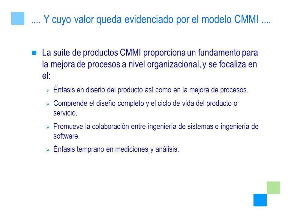 .... Y cuyo valor queda evidenciado por el modelo CMMI ....
