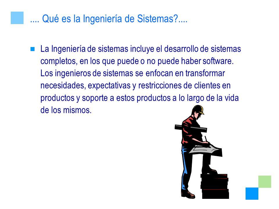 .... Qué es la Ingeniería de Sistemas ....