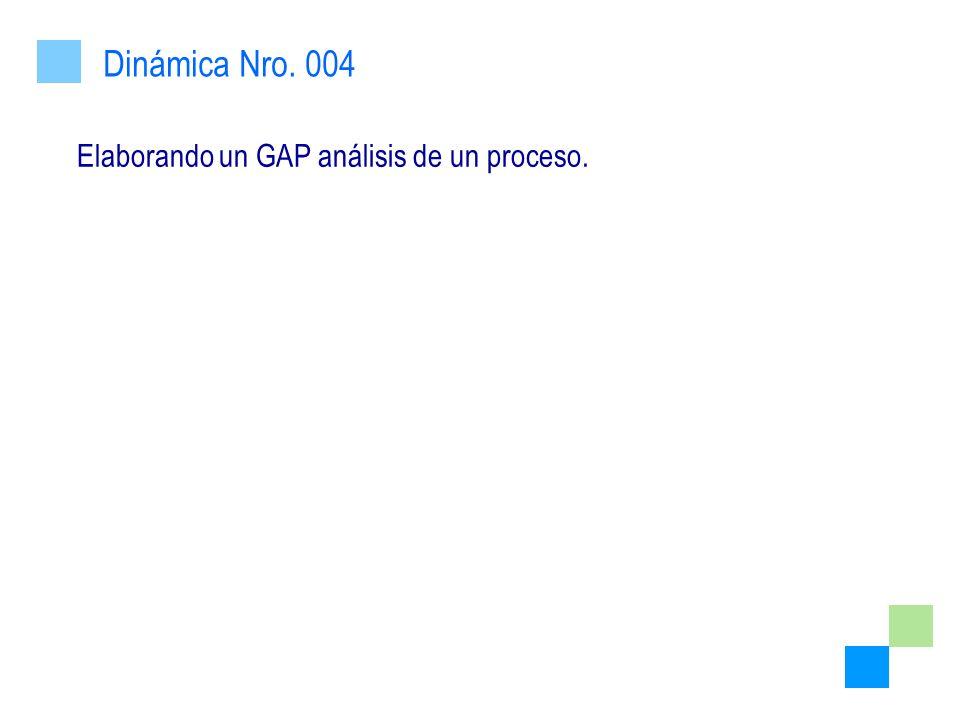 Dinámica Nro. 004 Elaborando un GAP análisis de un proceso.