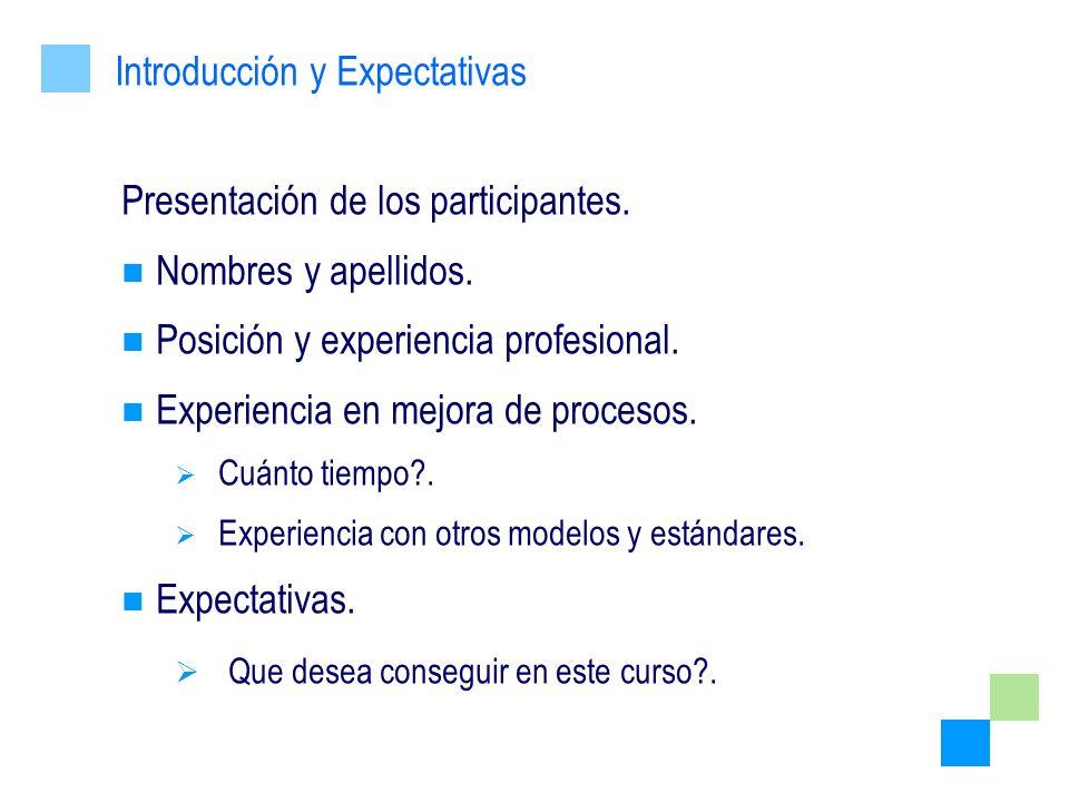 Introducción y Expectativas