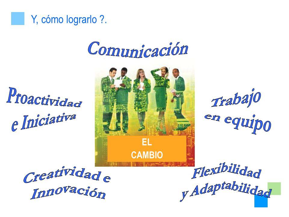 Comunicación Trabajo Proactividad en equipo e Iniciativa Flexibilidad