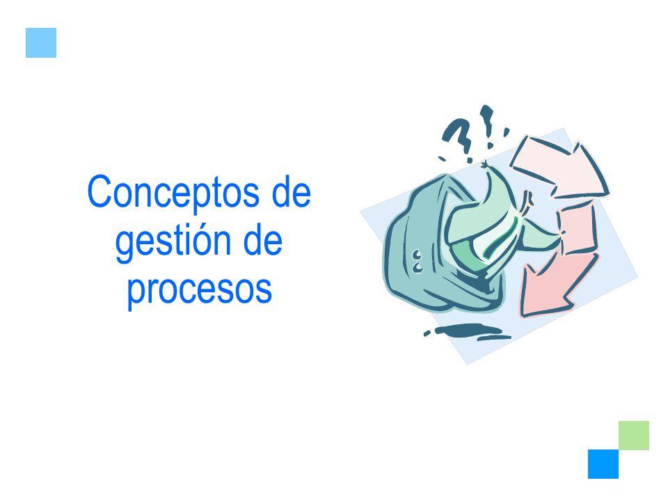 Conceptos de gestión de procesos