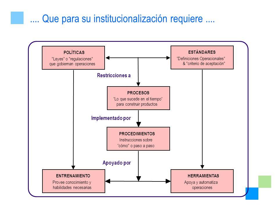 .... Que para su institucionalización requiere ....