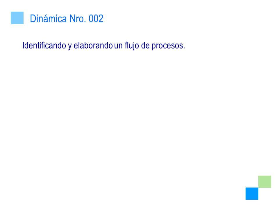 Dinámica Nro. 002 Identificando y elaborando un flujo de procesos.