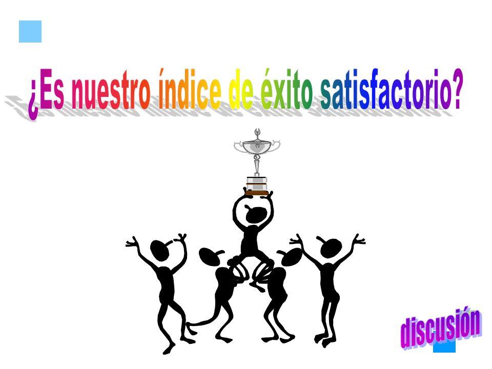 ¿Es nuestro índice de éxito satisfactorio