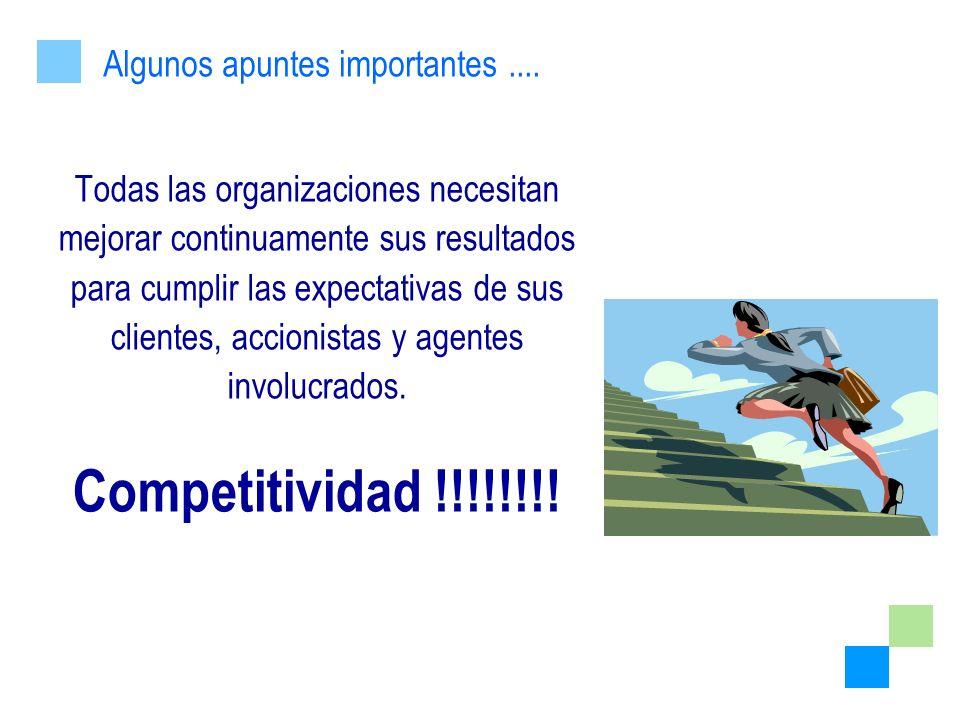 Competitividad !!!!!!!! Algunos apuntes importantes ....