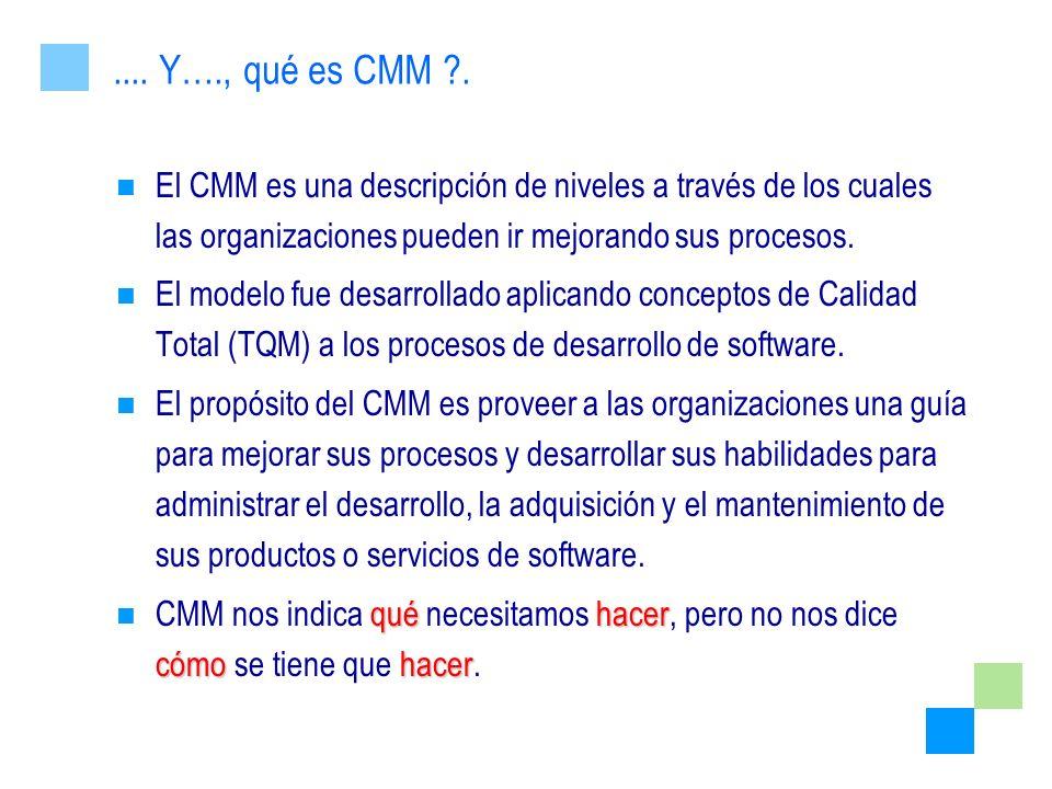 .... Y…., qué es CMM . El CMM es una descripción de niveles a través de los cuales las organizaciones pueden ir mejorando sus procesos.