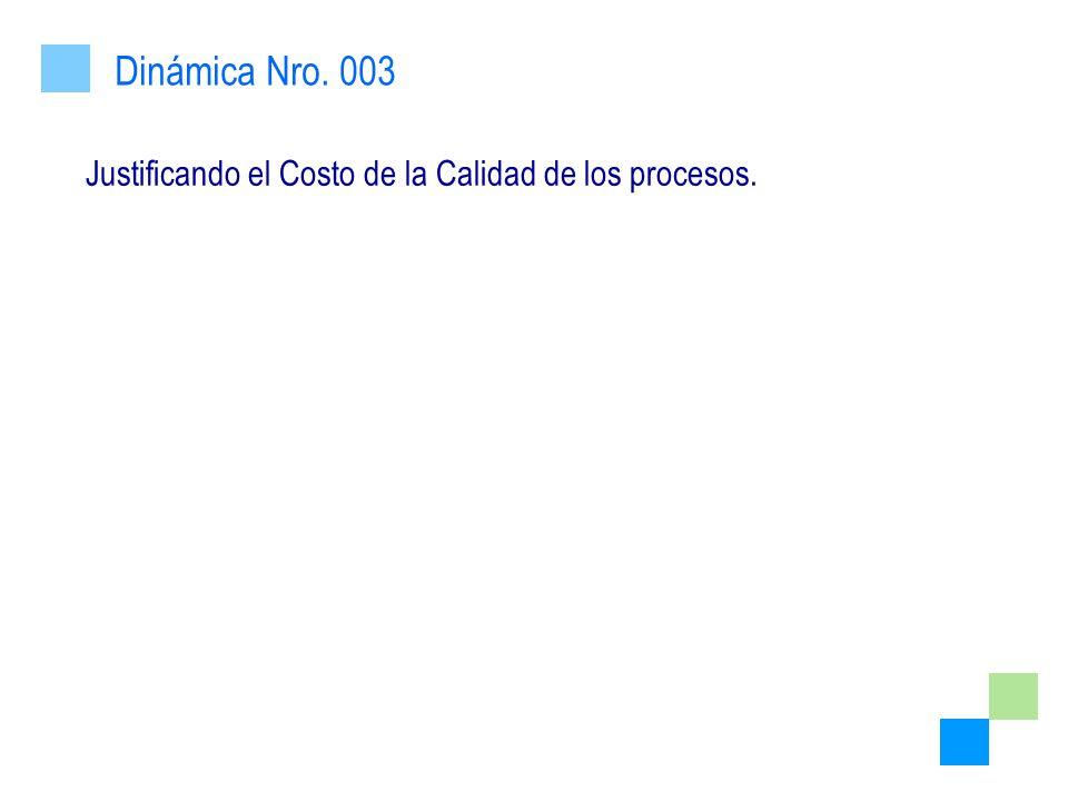 Dinámica Nro. 003 Justificando el Costo de la Calidad de los procesos.