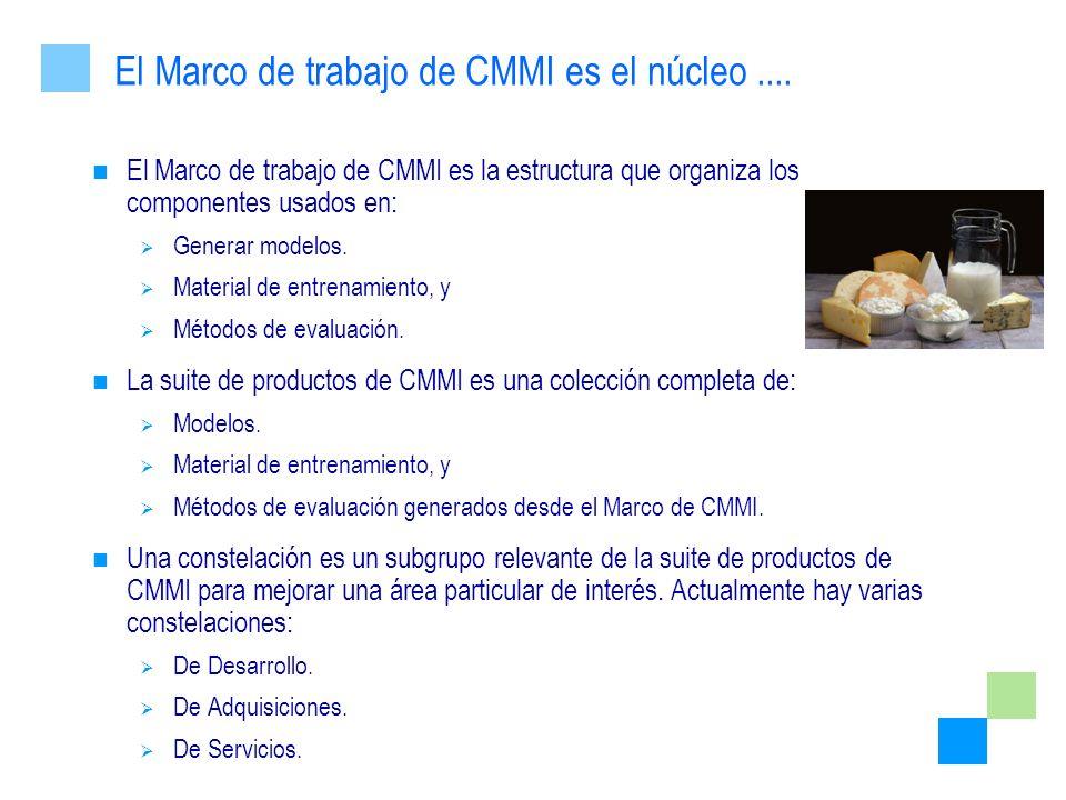 El Marco de trabajo de CMMI es el núcleo ....